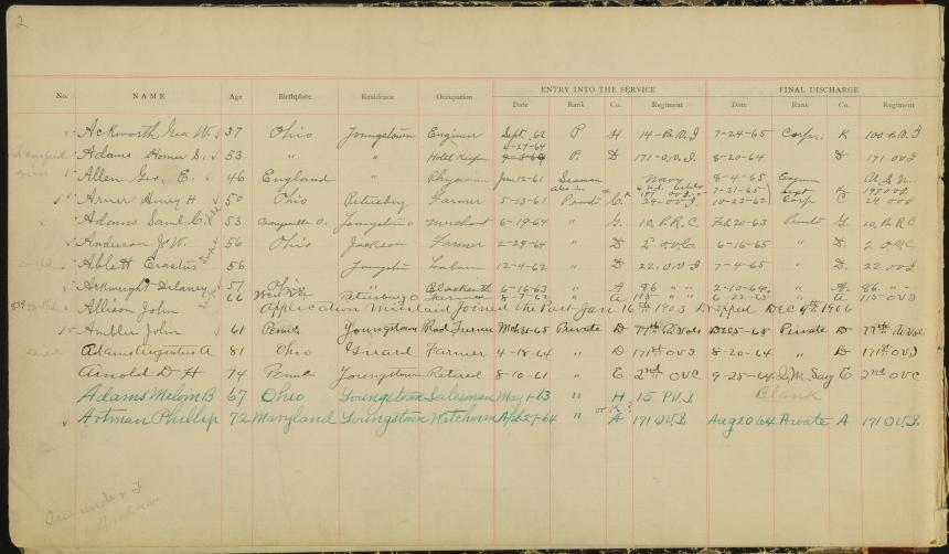 86-68-37 page 02 DSC_2249